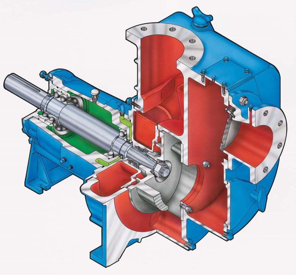 ITT Industries - CAC Industrial